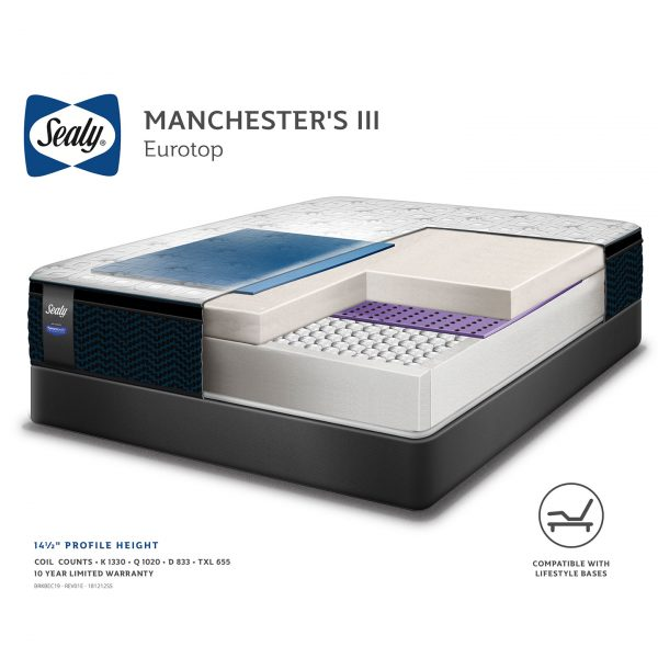 Sealy - Manchesters III Mattress